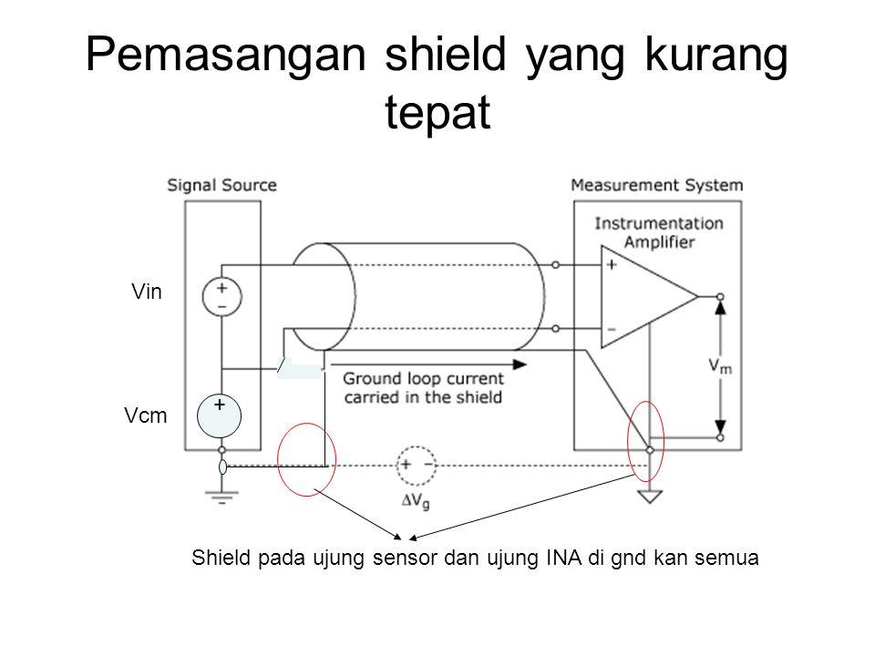 Pemasangan shield yang kurang tepat Shield pada ujung sensor dan ujung INA di gnd kan semua + Vcm Vin