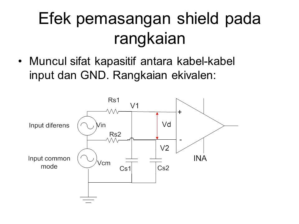 Efek pemasangan shield pada rangkaian Muncul sifat kapasitif antara kabel-kabel input dan GND. Rangkaian ekivalen: Vd V1 V2 + -