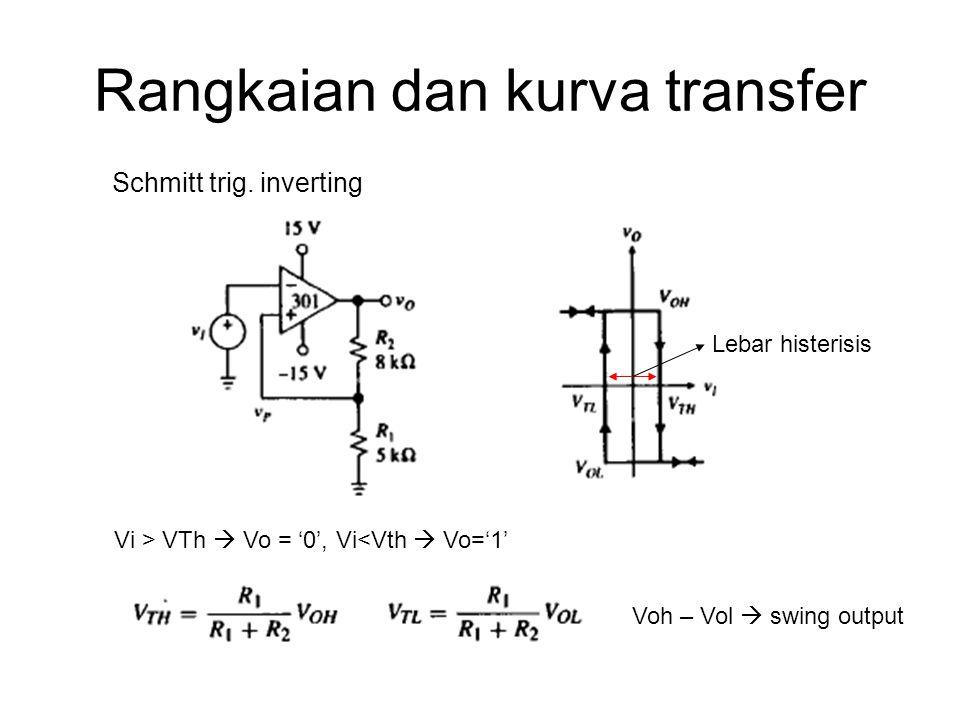 Rangkaian dan kurva transfer Vi > VTh  Vo = '0', Vi<Vth  Vo='1' Schmitt trig. inverting Voh – Vol  swing output Lebar histerisis