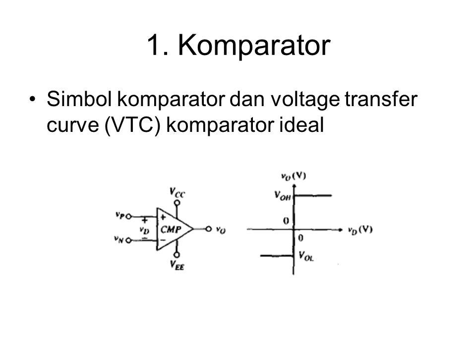 Waktu respon komparator Performa kecepatan suatu komparator diukur berdasarkan time propagation delay (Tpd)nya Yaitu selisih waktu antara masuknya input dengan keluarnya output sebesar 50% dari output target