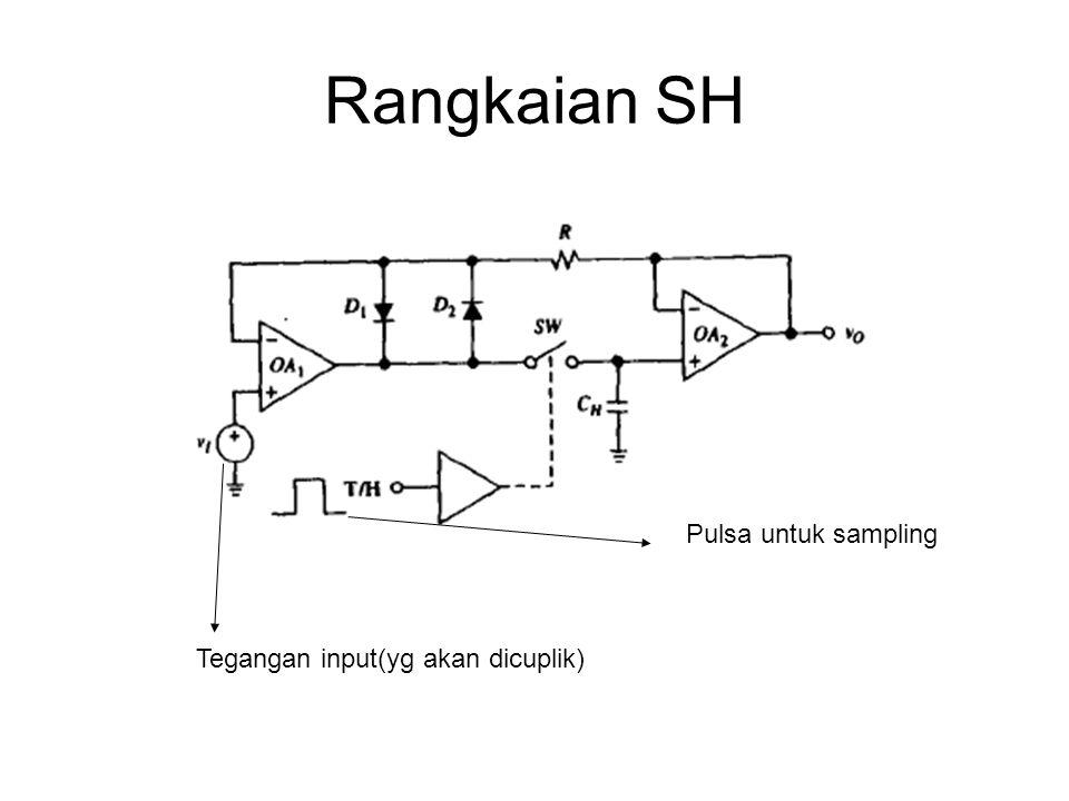 Rangkaian SH Tegangan input(yg akan dicuplik) Pulsa untuk sampling