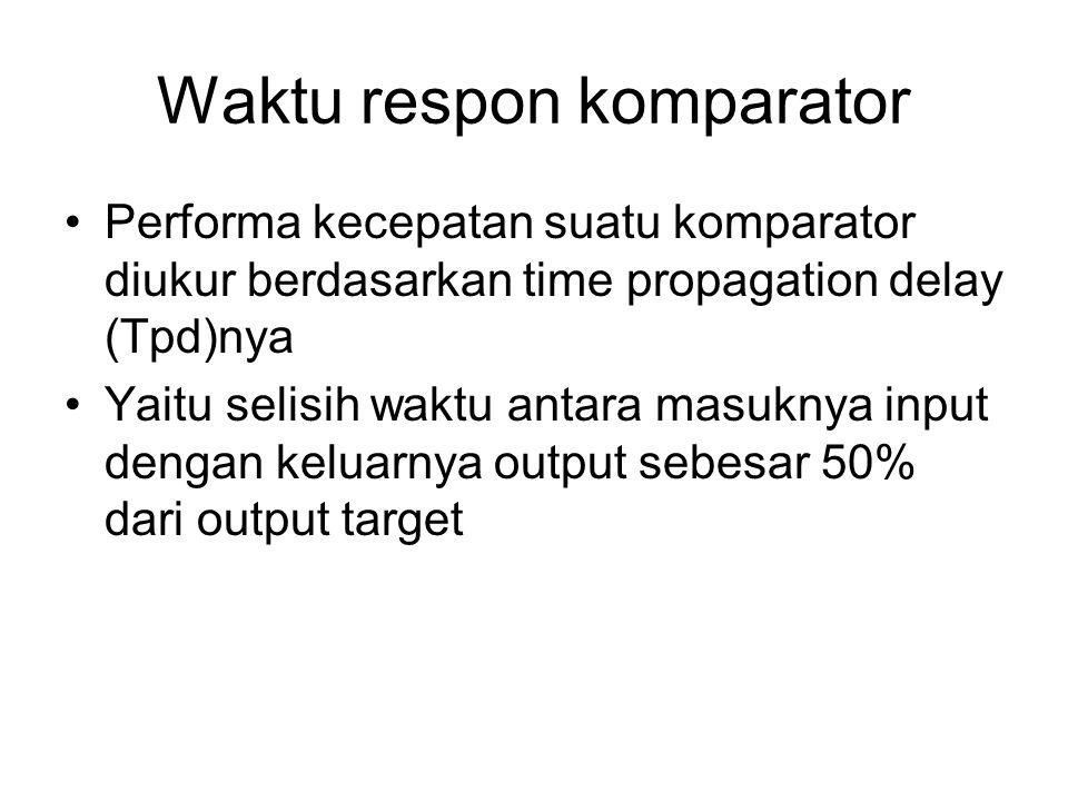 Waktu respon komparator Performa kecepatan suatu komparator diukur berdasarkan time propagation delay (Tpd)nya Yaitu selisih waktu antara masuknya inp