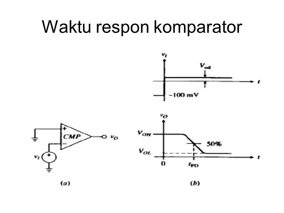 Input overdrive Tegangan input minimal yang menyebabkan output komparator berganti state (dari 1 ke 0) Typical input overdrive : 1 mV – 10mV Pada gambar ditunjukkan dengan simbol Vod