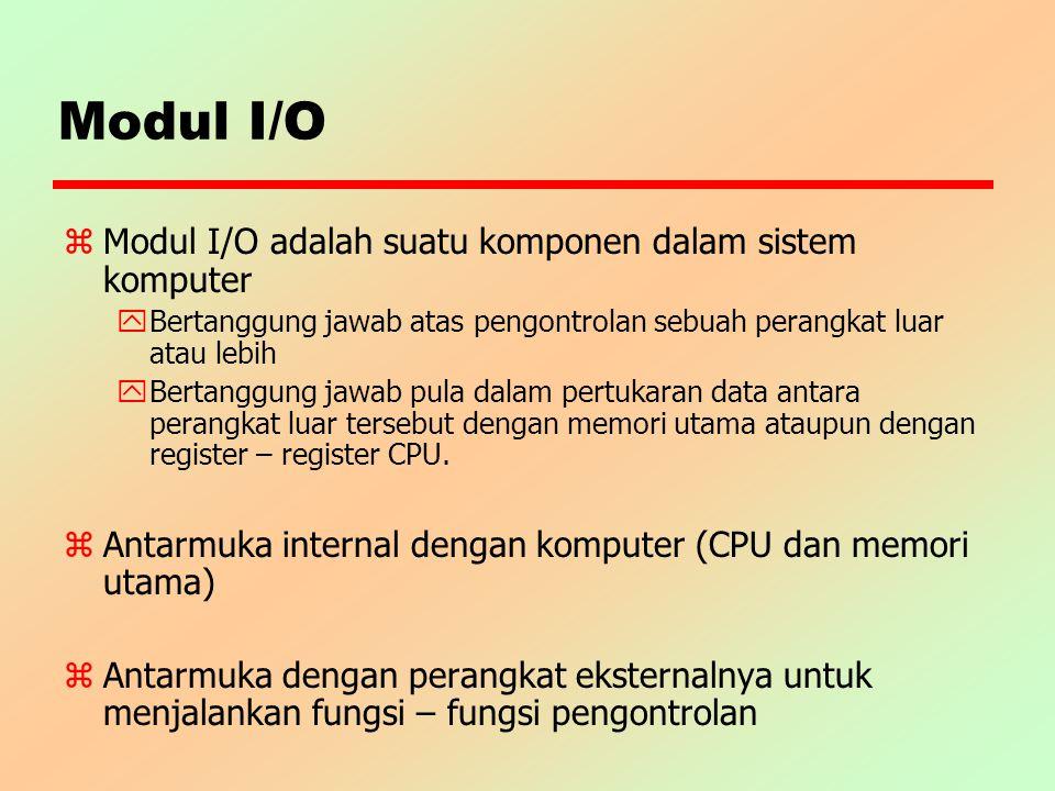Modul I/O z Modul I/O adalah suatu komponen dalam sistem komputer y Bertanggung jawab atas pengontrolan sebuah perangkat luar atau lebih y Bertanggung