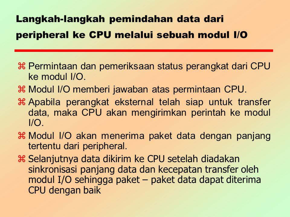 Langkah-langkah pemindahan data dari peripheral ke CPU melalui sebuah modul I/O z Permintaan dan pemeriksaan status perangkat dari CPU ke modul I/O. z