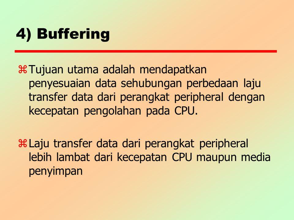 4) Buffering z Tujuan utama adalah mendapatkan penyesuaian data sehubungan perbedaan laju transfer data dari perangkat peripheral dengan kecepatan pen