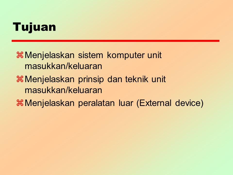 Sistem komputer z Tiga komponen utama : y CPU, y Memori (primer dan sekunder) yPeralatan masukan/keluaran (I/O devices) seperti printer, monitor, keyboard, mouse, dan modem