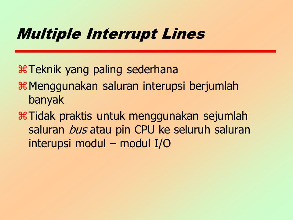 Multiple Interrupt Lines zTeknik yang paling sederhana zMenggunakan saluran interupsi berjumlah banyak zTidak praktis untuk menggunakan sejumlah salur