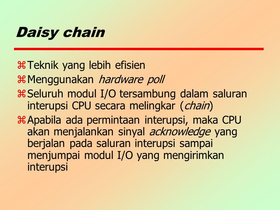 Daisy chain z Teknik yang lebih efisien z Menggunakan hardware poll z Seluruh modul I/O tersambung dalam saluran interupsi CPU secara melingkar (chain