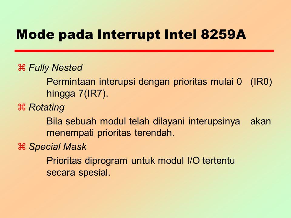 Mode pada Interrupt Intel 8259A z Fully Nested Permintaan interupsi dengan prioritas mulai 0 (IR0) hingga 7(IR7). z Rotating Bila sebuah modul telah d