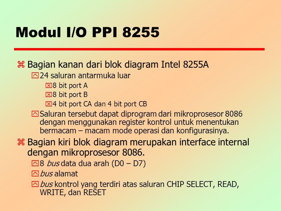 z Bagian kanan dari blok diagram Intel 8255A y 24 saluran antarmuka luar x 8 bit port A x 8 bit port B x4 bit port CA dan 4 bit port CB y Saluran ters