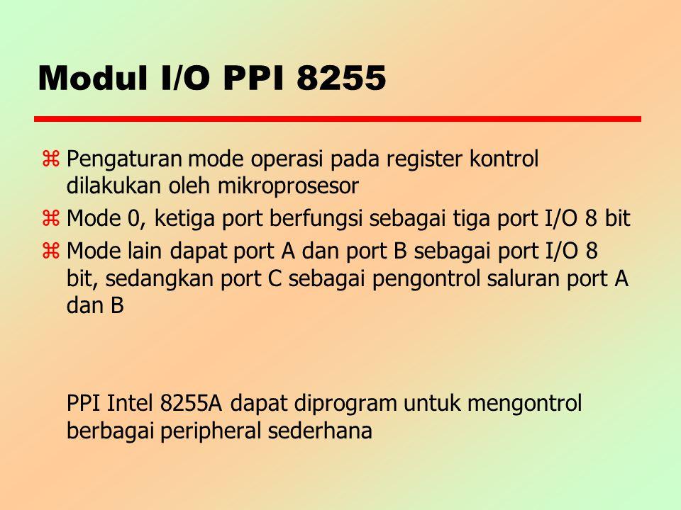 Modul I/O PPI 8255 zPengaturan mode operasi pada register kontrol dilakukan oleh mikroprosesor zMode 0, ketiga port berfungsi sebagai tiga port I/O 8
