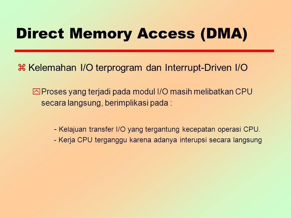 Direct Memory Access (DMA) zKelemahan I/O terprogram dan Interrupt-Driven I/O y Proses yang terjadi pada modul I/O masih melibatkan CPU secara langsun