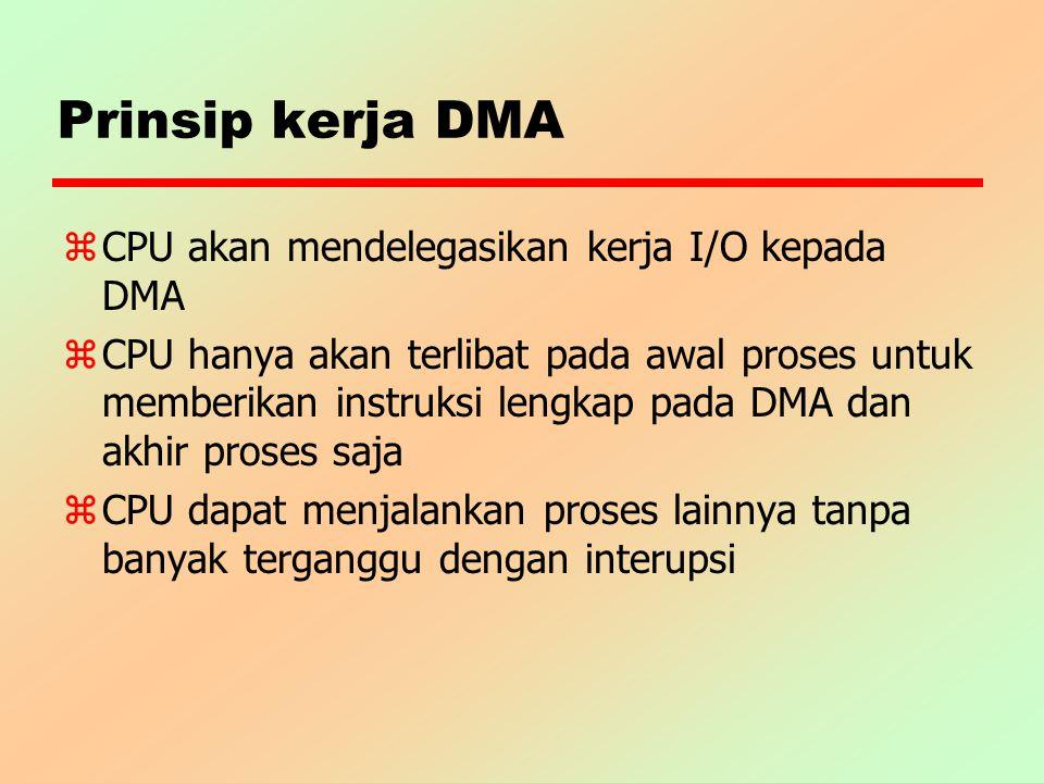 Prinsip kerja DMA zCPU akan mendelegasikan kerja I/O kepada DMA zCPU hanya akan terlibat pada awal proses untuk memberikan instruksi lengkap pada DMA