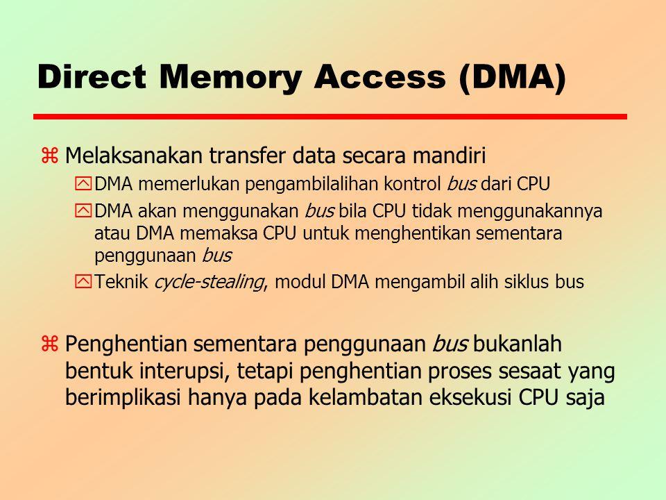Direct Memory Access (DMA) zMelaksanakan transfer data secara mandiri yDMA memerlukan pengambilalihan kontrol bus dari CPU yDMA akan menggunakan bus b