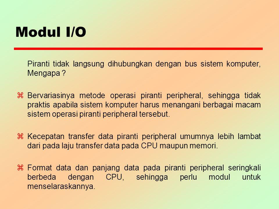 Modul I/O Piranti tidak langsung dihubungkan dengan bus sistem komputer, Mengapa ? z Bervariasinya metode operasi piranti peripheral, sehingga tidak p