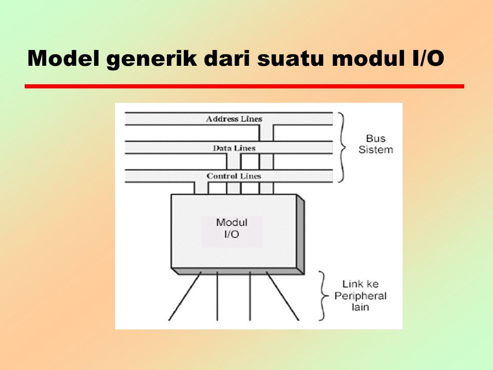 Struktur Modul I/O z Antarmuka modul I/O ke CPU melalui bus sistem komputer terdapat tiga saluran y Saluran data y Saluran alamat y Saluran kontrol.