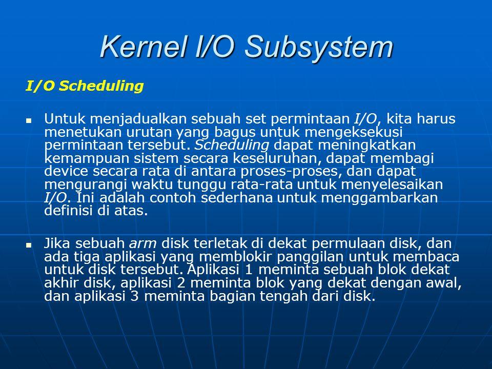 Kernel I/O Subsystem I/O Scheduling Untuk menjadualkan sebuah set permintaan I/O, kita harus menetukan urutan yang bagus untuk mengeksekusi permintaan