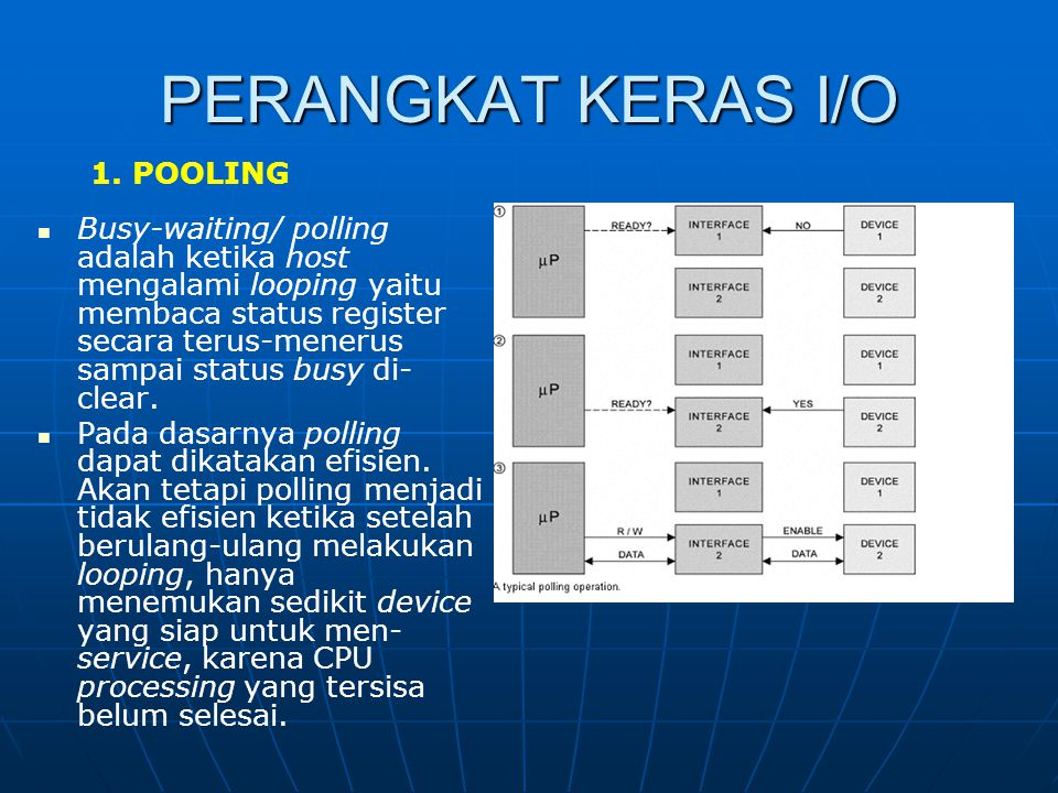 PERANGKAT KERAS I/O Busy-waiting/ polling adalah ketika host mengalami looping yaitu membaca status register secara terus-menerus sampai status busy d