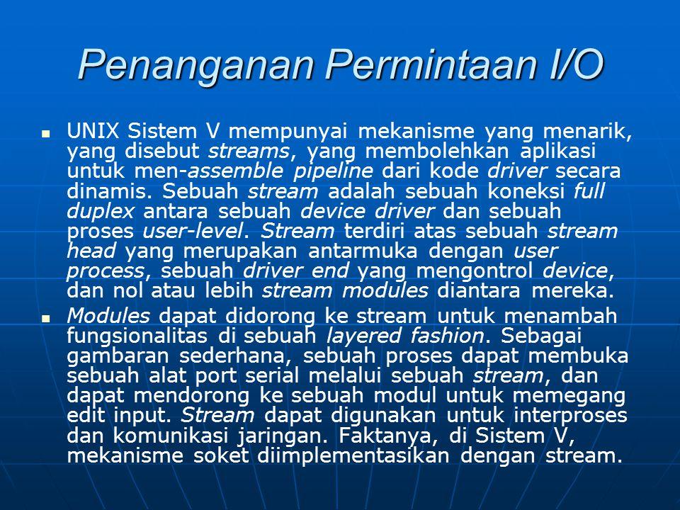 Penanganan Permintaan I/O UNIX Sistem V mempunyai mekanisme yang menarik, yang disebut streams, yang membolehkan aplikasi untuk men-assemble pipeline
