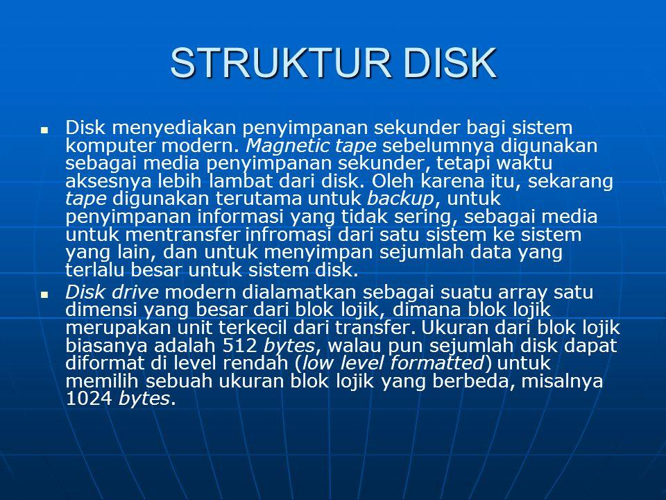 STRUKTUR DISK Disk menyediakan penyimpanan sekunder bagi sistem komputer modern. Magnetic tape sebelumnya digunakan sebagai media penyimpanan sekunder