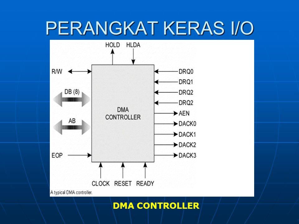 PERANGKAT KERAS I/O Handshaking Proses handshaking antara DMA controller dan device controller dilakukan melalui sepasang kabel yang disebut DMA-request dan DMA-acknowledge.