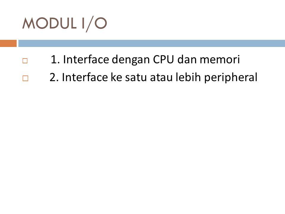 INTERUPT DRIVEN I/O Masalah pada programmed I/O adalah bahwa processor harus menunggu hingga modul I/O siap untuk melakukan transfer yang mengakibatkan processor harus melakukan pengecekan yang berulang-ulang atas status modul I/O.