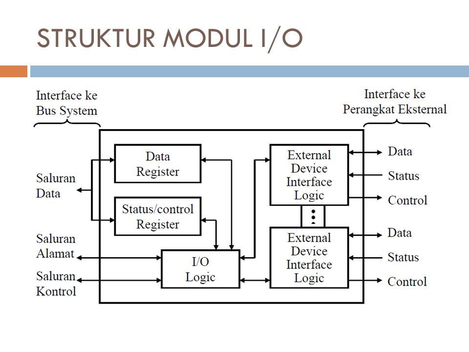 Pengaksesan I/O terdiri dari 2 cara : 1.