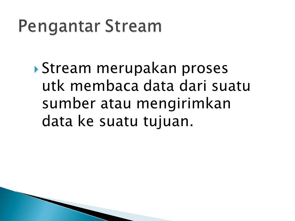 import java.io.*; public class berkas { public static void main(String[] args) { try{ FileInputStream berkas1 = new FileInputStream( tes.txt ); FileInputStream berkas2 = new FileInputStream( tes1.txt ); SequenceInputStream masukan = new SequenceInputStream(berkas1,berkas2); }