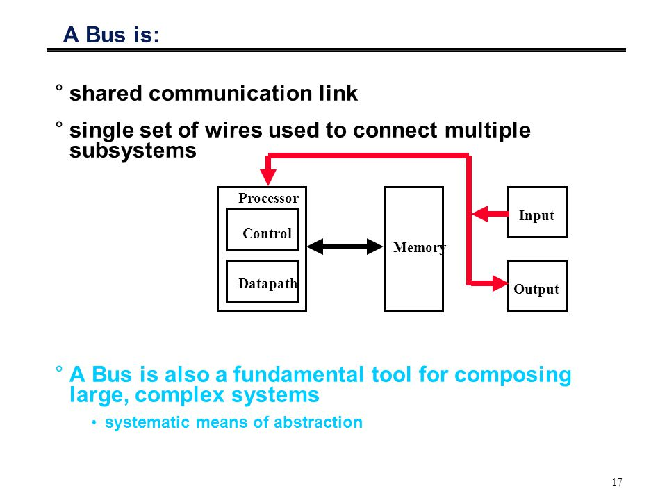 17 A Bus is: °shared communication link °single set of wires used to connect multiple subsystems °A Bus is also a fundamental tool for composing large, complex systems systematic means of abstraction Control Datapath Memory Processor Input Output