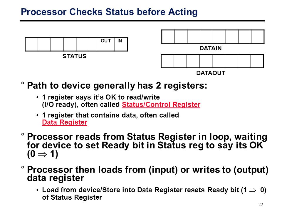 22 Processor Checks Status before Acting °Path to device generally has 2 registers: 1 register says it's OK to read/write (I/O ready), often called St