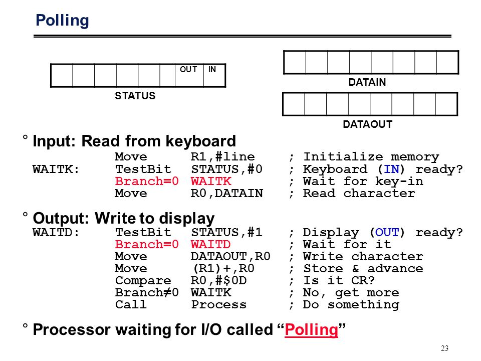 23 Polling °Input: Read from keyboard MoveR1,#line; Initialize memory WAITK:TestBitSTATUS,#0; Keyboard (IN) ready? Branch=0WAITK; Wait for key-in Move