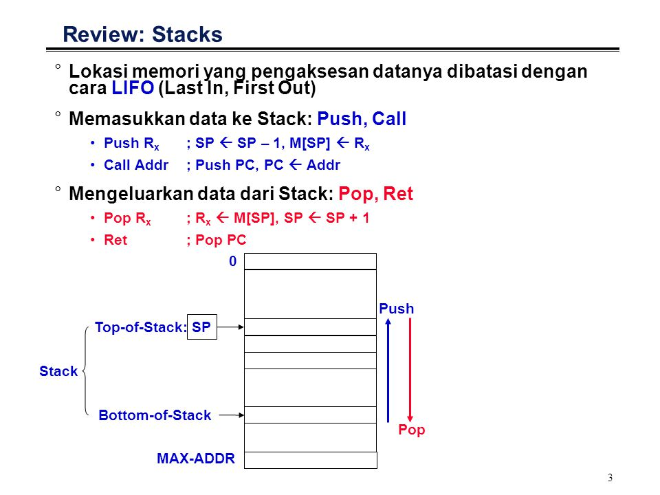 3 Review: Stacks °Lokasi memori yang pengaksesan datanya dibatasi dengan cara LIFO (Last In, First Out) °Memasukkan data ke Stack: Push, Call Push R x ; SP  SP – 1, M[SP]  R x Call Addr; Push PC, PC  Addr °Mengeluarkan data dari Stack: Pop, Ret Pop R x ; R x  M[SP], SP  SP + 1 Ret; Pop PC 0 MAX-ADDR Top-of-Stack: SP Bottom-of-Stack Stack Push Pop