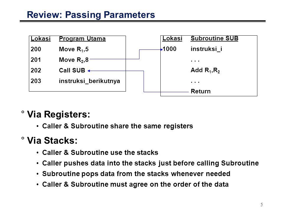 5 LokasiProgram Utama 200 Move R 1,5 201 Move R 2,8 202 Call SUB 203 instruksi_berikutnya LokasiSubroutine SUB 1000instruksi_i...