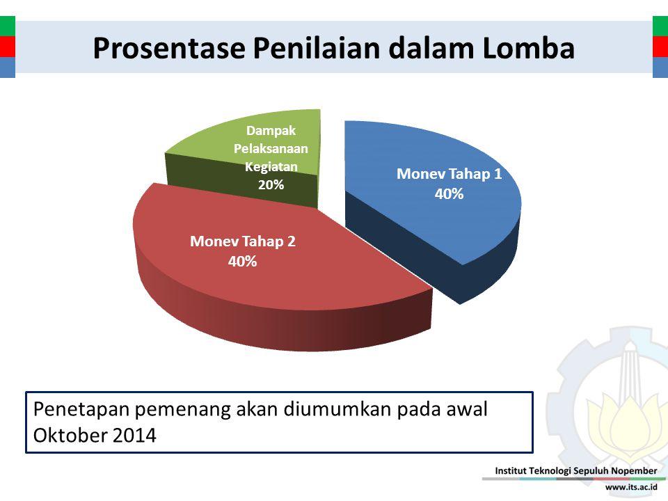 Prosentase Penilaian dalam Lomba Penetapan pemenang akan diumumkan pada awal Oktober 2014
