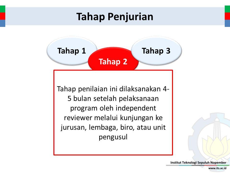 Tahap Penjurian Tahap 1 Tahap 2 Tahap 3 Tahap penilaian ini dilaksanakan 4- 5 bulan setelah pelaksanaan program oleh independent reviewer melalui kunj