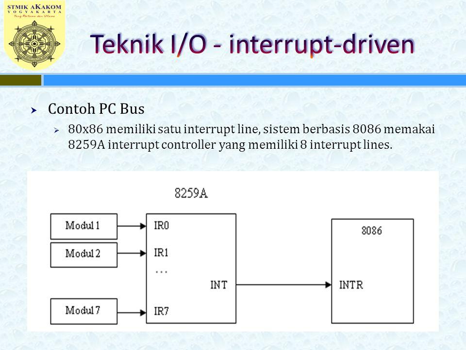  Contoh PC Bus  80x86 memiliki satu interrupt line, sistem berbasis 8086 memakai 8259A interrupt controller yang memiliki 8 interrupt lines.
