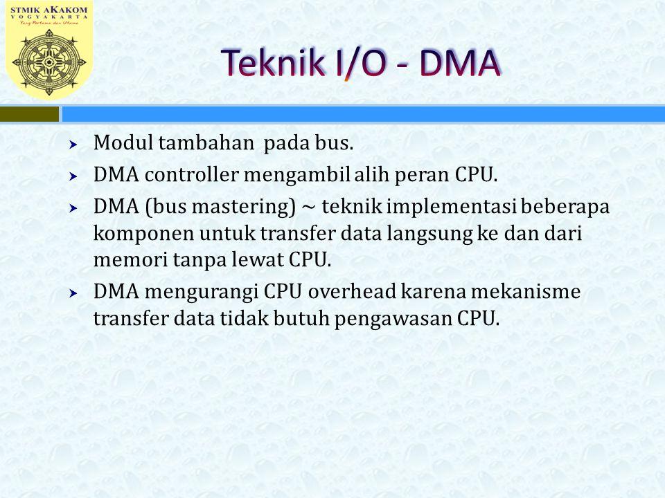  Modul tambahan pada bus. DMA controller mengambil alih peran CPU.