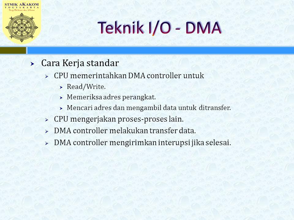  Cara Kerja standar  CPU memerintahkan DMA controller untuk  Read/Write.