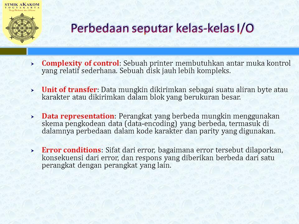  Perintah  Control  Status condition test  Read [data dari periferal]  Write [data transmisi ke periferal]