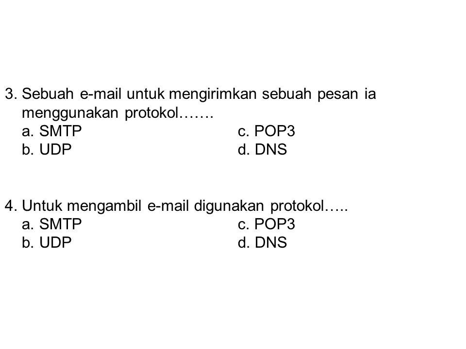 2. Service yang menggunakan port 23 adalah service : a. IP Adressc. TCP b. Pingd. Telnet 3. Sebuah e-mail untuk mengirimkan sebuah pesan ia menggunaka