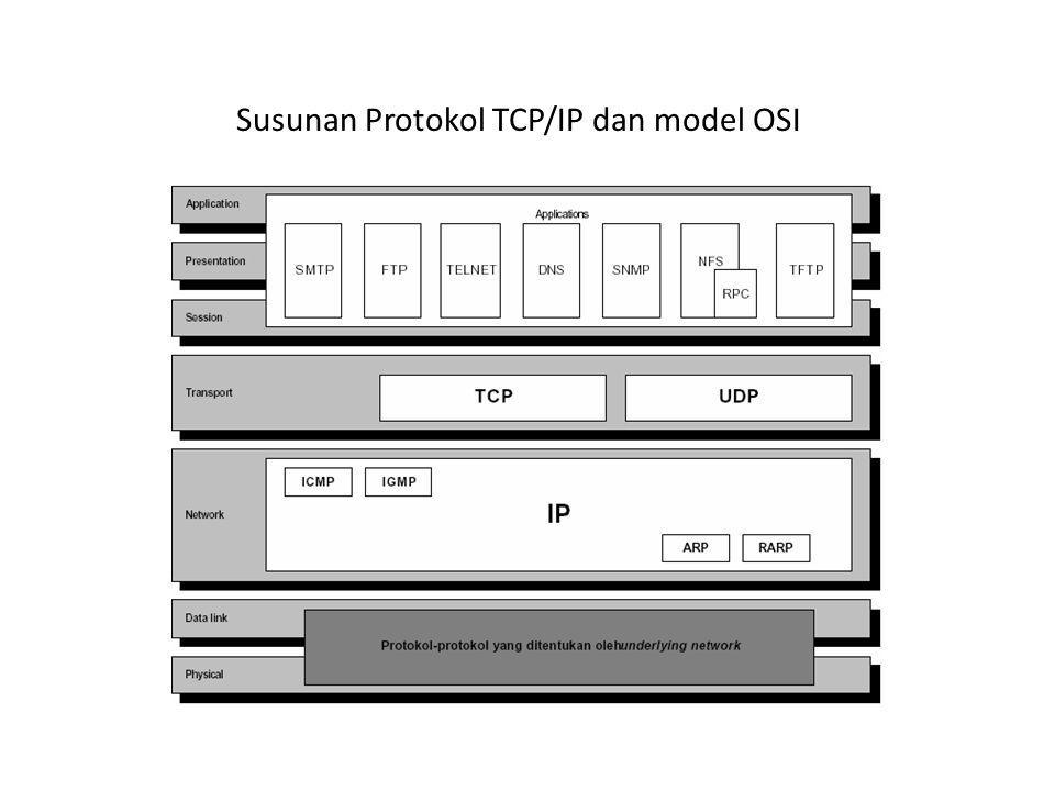 Model TCP/IP dibuat oleh DoD (Department of Defence) USA. Protokol TCP/IP hanya terdiri atas empat lapisan saja, yaitu – Network Access – Internetwork