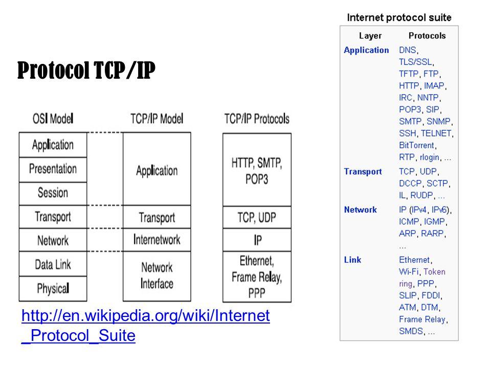 DNS (Domain Name System) Awalnya Nama host dan alamat IP-nya ditulis di file HOST.TXT, namun seiring meningkatnya jumlah host, cara ini menjadi tidak efisien.