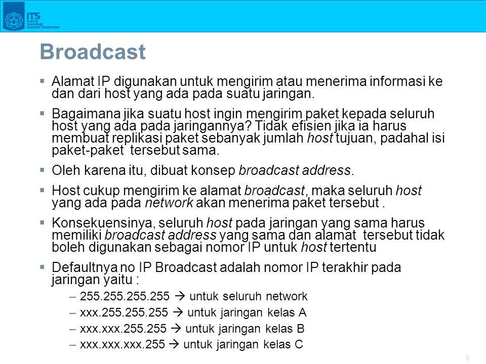 9 Broadcast  Alamat IP digunakan untuk mengirim atau menerima informasi ke dan dari host yang ada pada suatu jaringan.