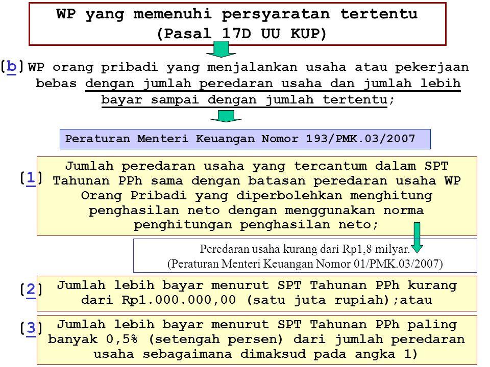 WP yang memenuhi persyaratan tertentu (Pasal 17D UU KUP) Peraturan Menteri Keuangan Nomor 193/PMK.03/2007 WP orang pribadi yang menjalankan usaha atau
