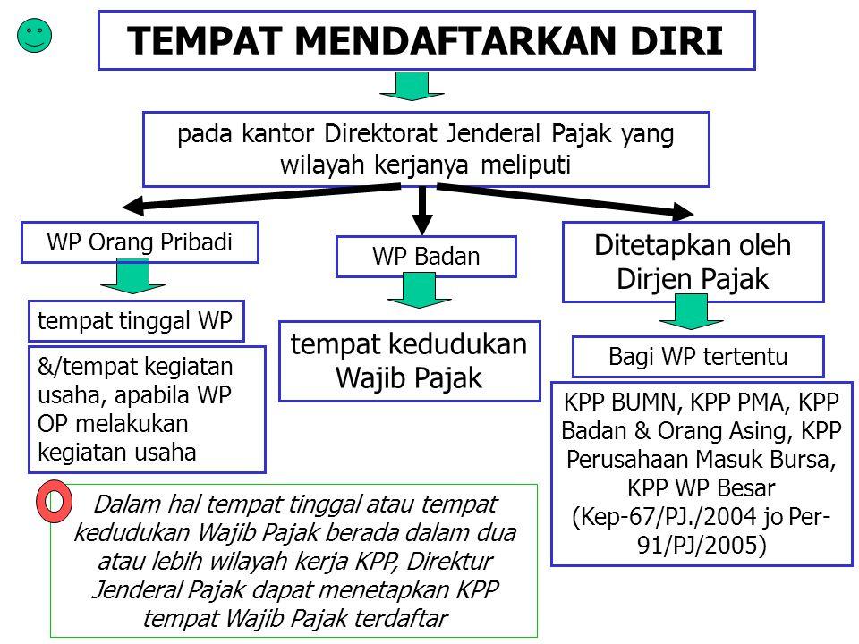 TEMPAT MENDAFTARKAN DIRI pada kantor Direktorat Jenderal Pajak yang wilayah kerjanya meliputi tempat tinggal WP tempat kedudukan Wajib Pajak Ditetapka