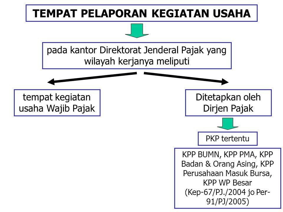 TEMPAT PELAPORAN KEGIATAN USAHA pada kantor Direktorat Jenderal Pajak yang wilayah kerjanya meliputi Ditetapkan oleh Dirjen Pajak PKP tertentu KPP BUM