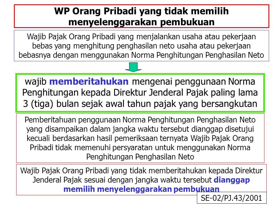 WP Orang Pribadi yang tidak memilih menyelenggarakan pembukuan Wajib Pajak Orang Pribadi yang menjalankan usaha atau pekerjaan bebas yang menghitung p