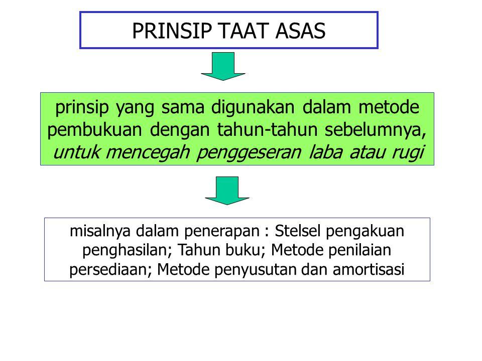 PRINSIP TAAT ASAS prinsip yang sama digunakan dalam metode pembukuan dengan tahun-tahun sebelumnya, untuk mencegah penggeseran laba atau rugi misalnya