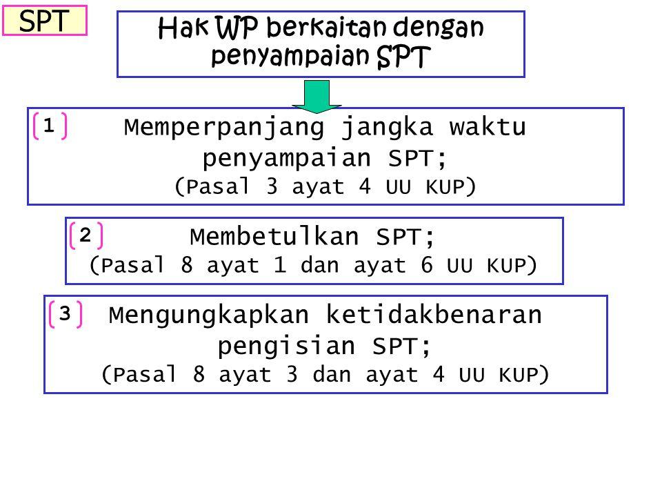 Hak WP berkaitan dengan penyampaian SPT Memperpanjang jangka waktu penyampaian SPT; (Pasal 3 ayat 4 UU KUP) Membetulkan SPT; (Pasal 8 ayat 1 dan ayat